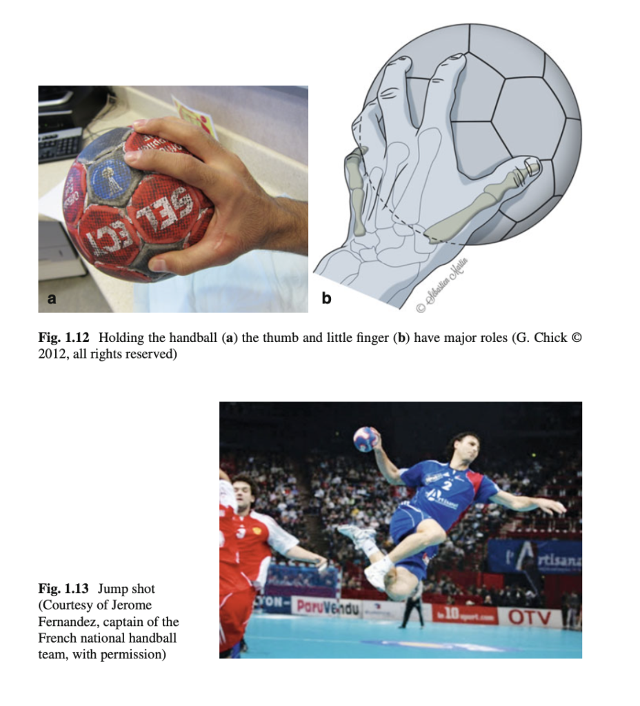 handball and fingers relationship and possible injuries